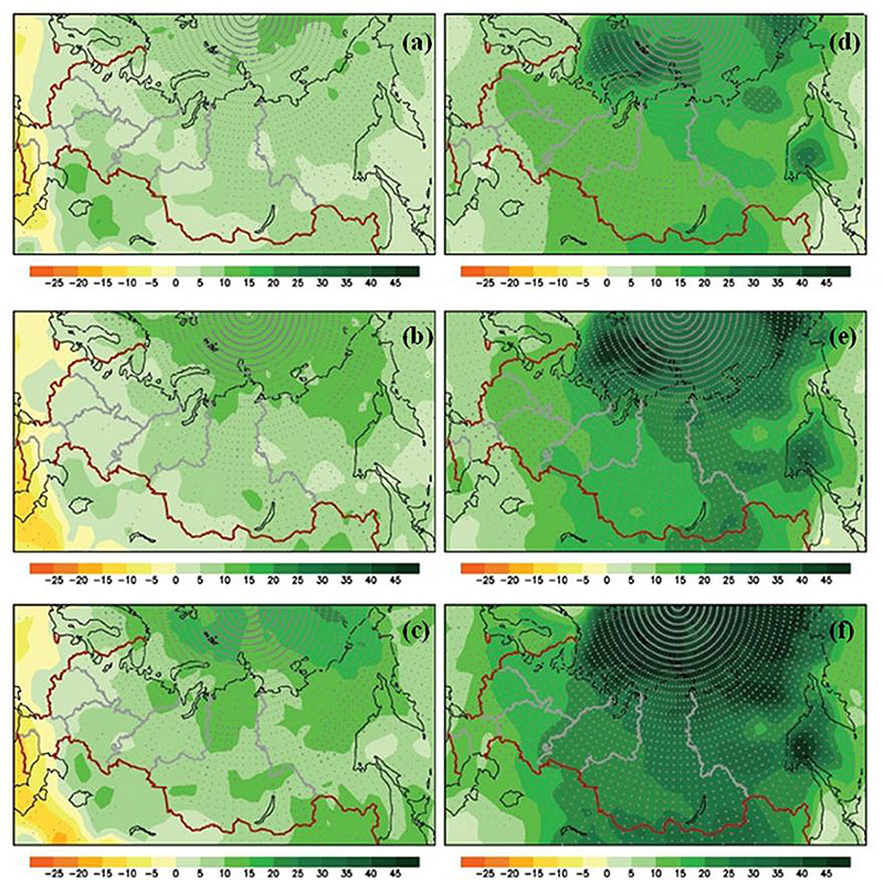 Figure 5.1.6.  The mean