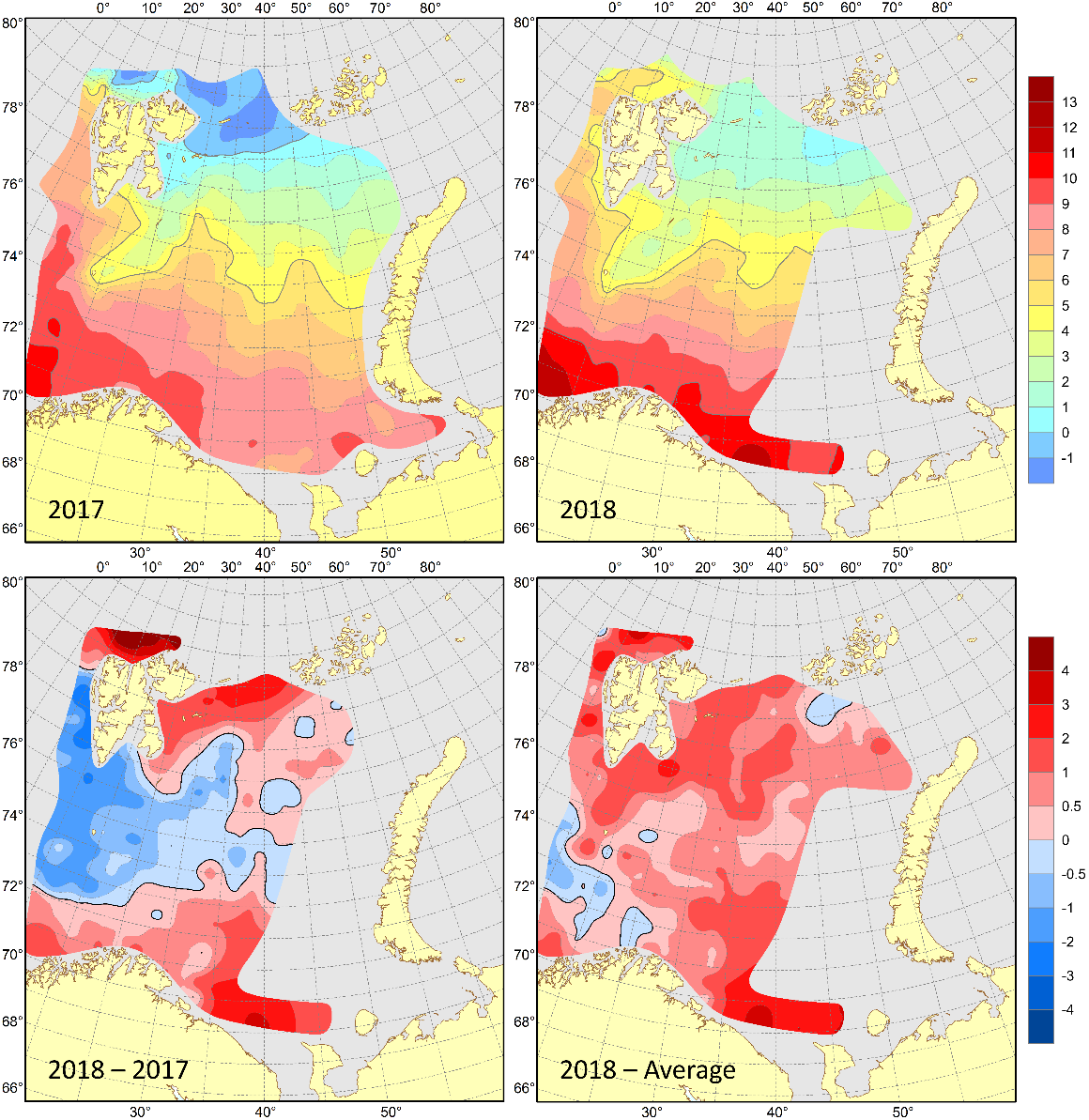 Figure 3.1.10. Surface temperatures (°C) in August–September 2017 (upper left) and 2018 (upper right), their differences between 2018 and 2017 (lower left, °C) and anomalies in August–September 2018 (lower right, °C).