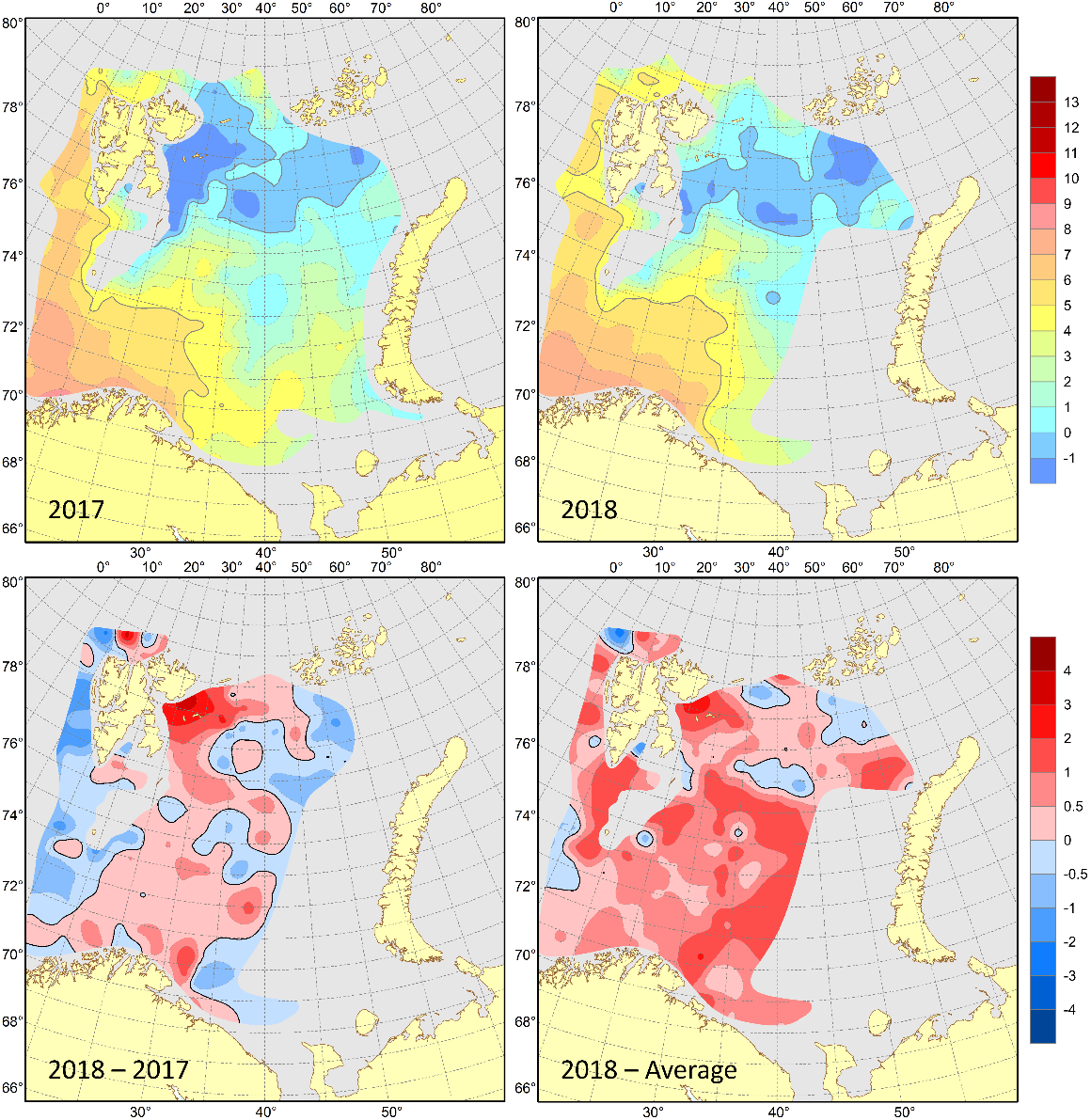 Figure 3.1.11. 100 m temperatures (°C) in August–September 2017 (upper left) and 2018 (upper right), their differences between 2018 and 2017 (lower left, °C) and anomalies in August–September 2018 (lower right, °C).