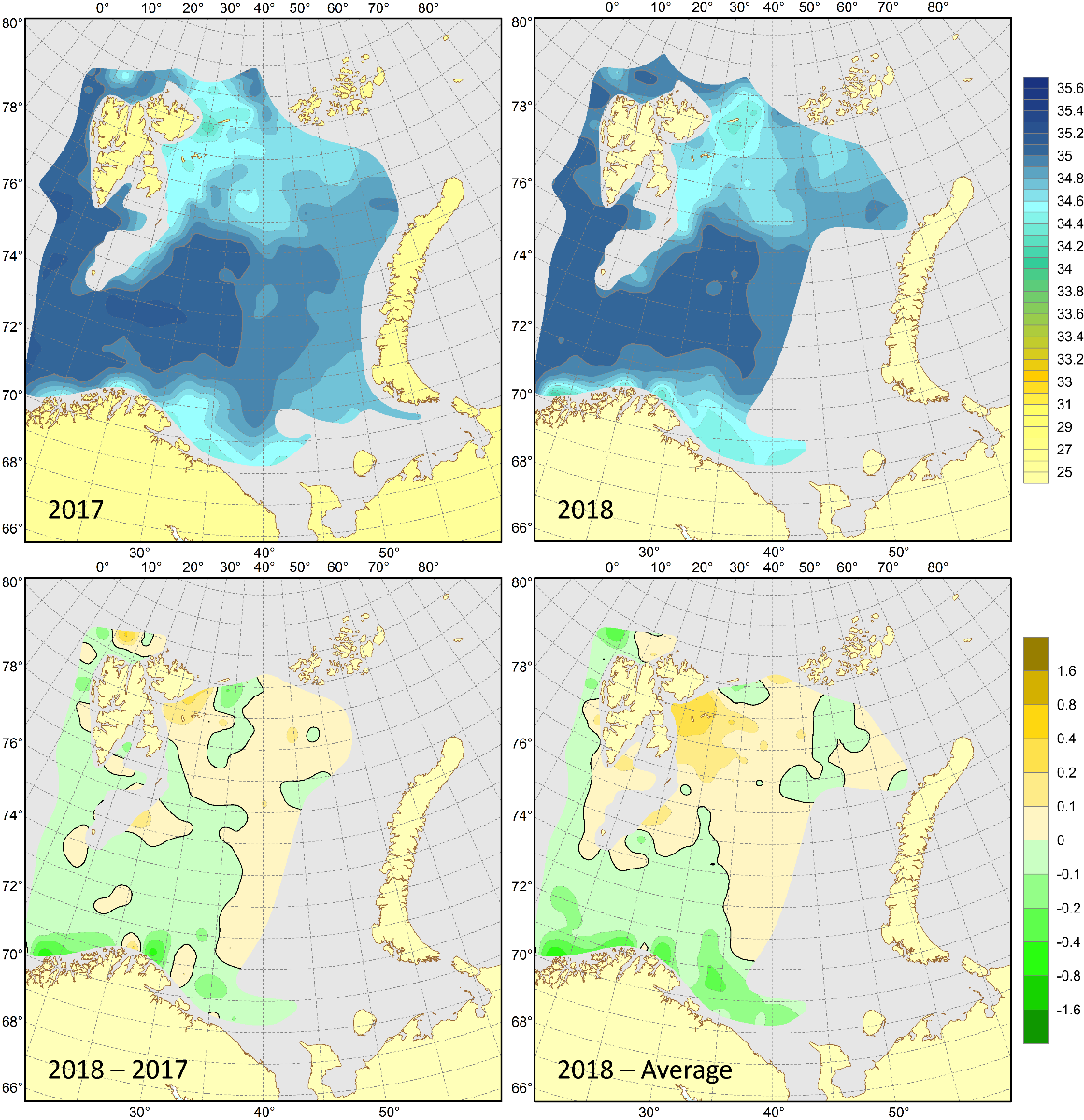 Figure 3.1.14. 100 m salinities in August–September 2017 (upper left) and 2018 (upper right), their differences between 2018 and 2017 (lower left) and anomalies in August–September 2018 (lower right).