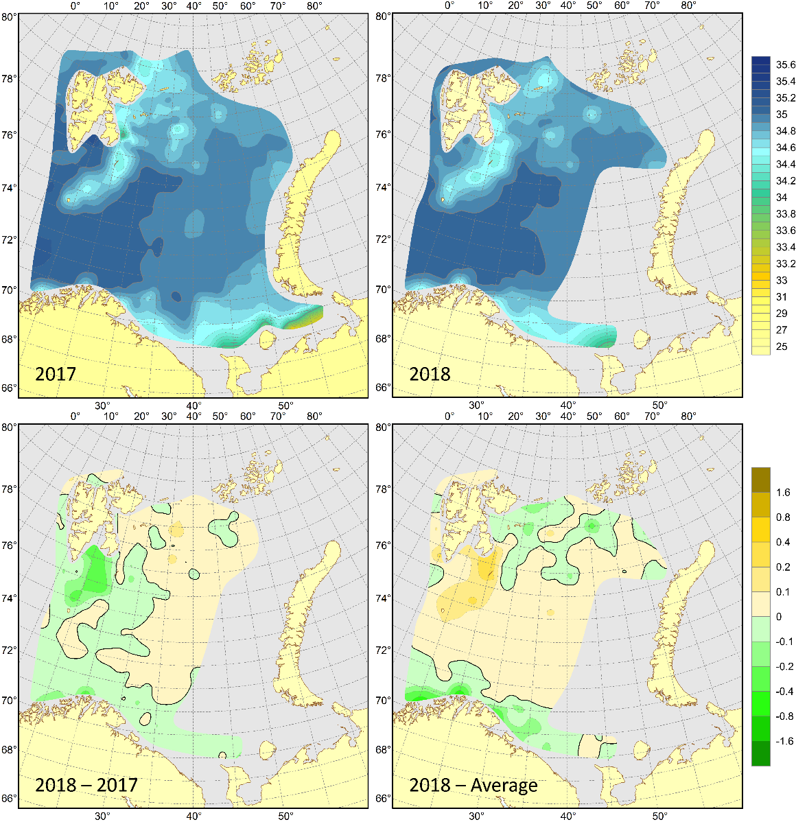 Figure 3.1.15. Bottom salinities in August–September 2017 (upper left) and 2018 (upper right), their differences between 2018 and 2017 (lower left) and anomalies in August–September 2018 (lower right).