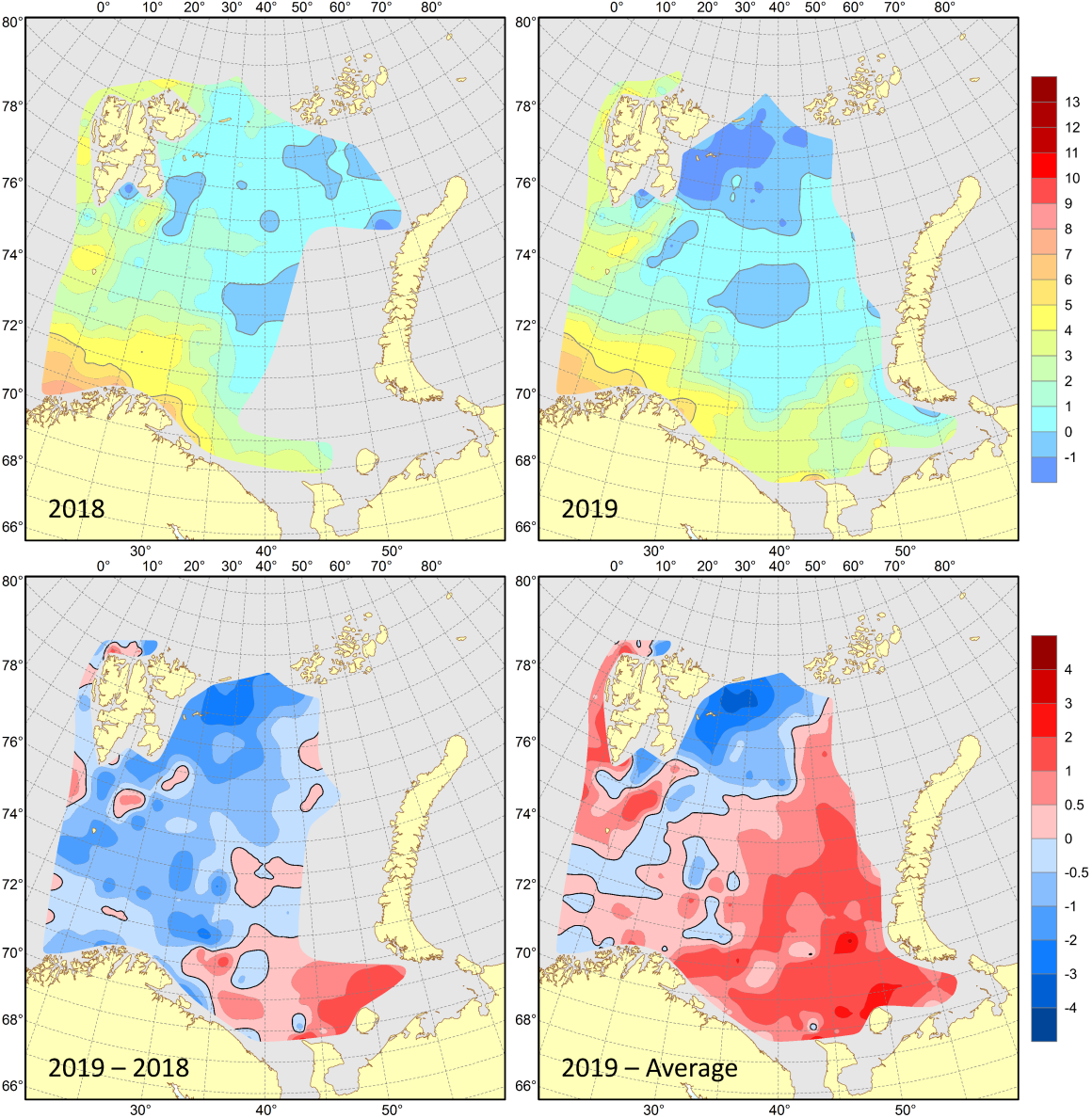 Figure 3.1.10. Bottom temperatures (°C) in August–September 2018 (upper left) and 2019 (upper right), their differences between 2019 and 2018 (lower left, °C) and anomalies in August–September 2019 (lower right, °C).t