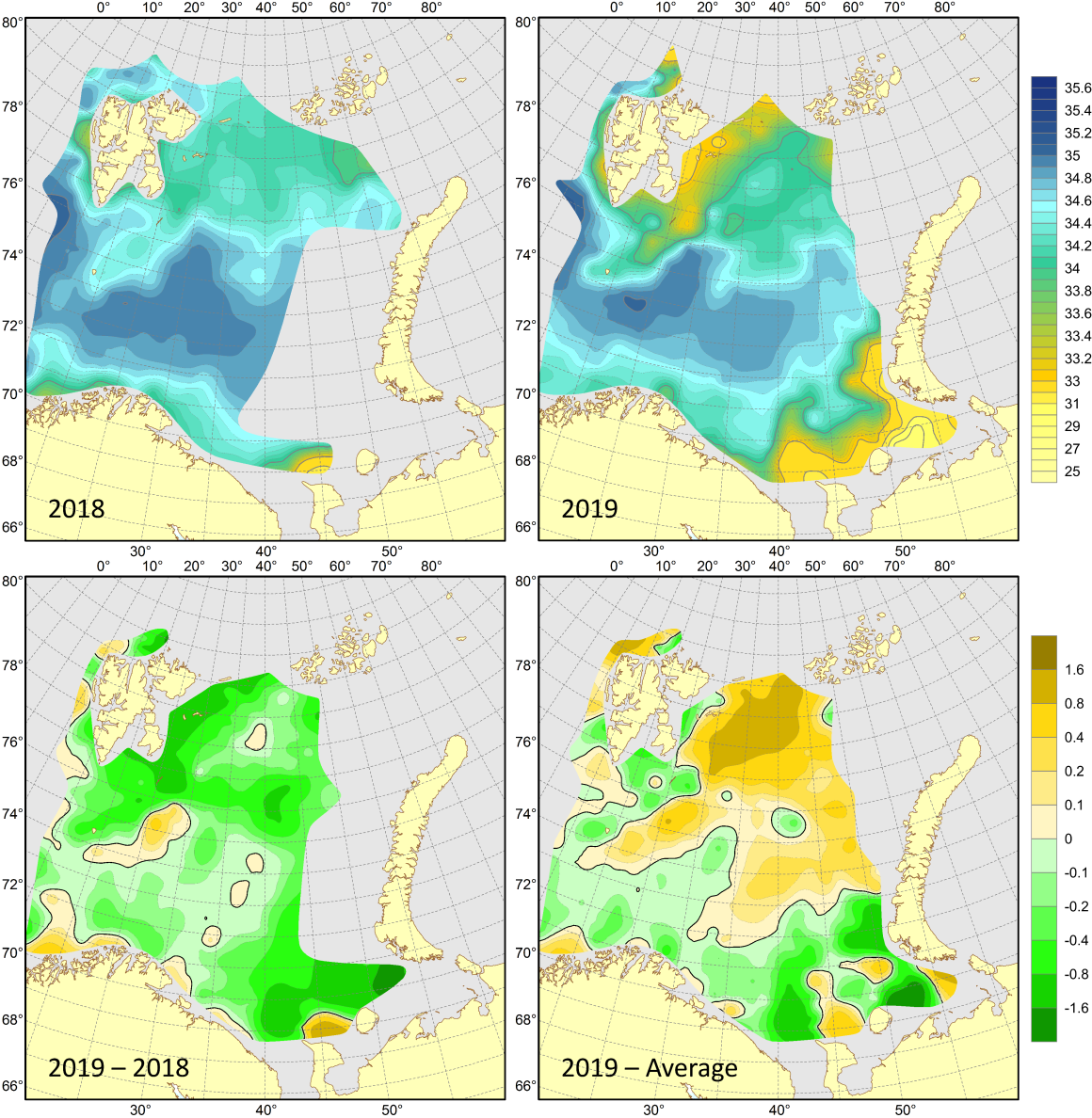 Figure 3.1.11. Surface salinities in August–September 2018 (upper left) and 2019 (upper right), their differences between 2019 and 2018 (lower left) and anomalies in August–September 2019 (lower right).