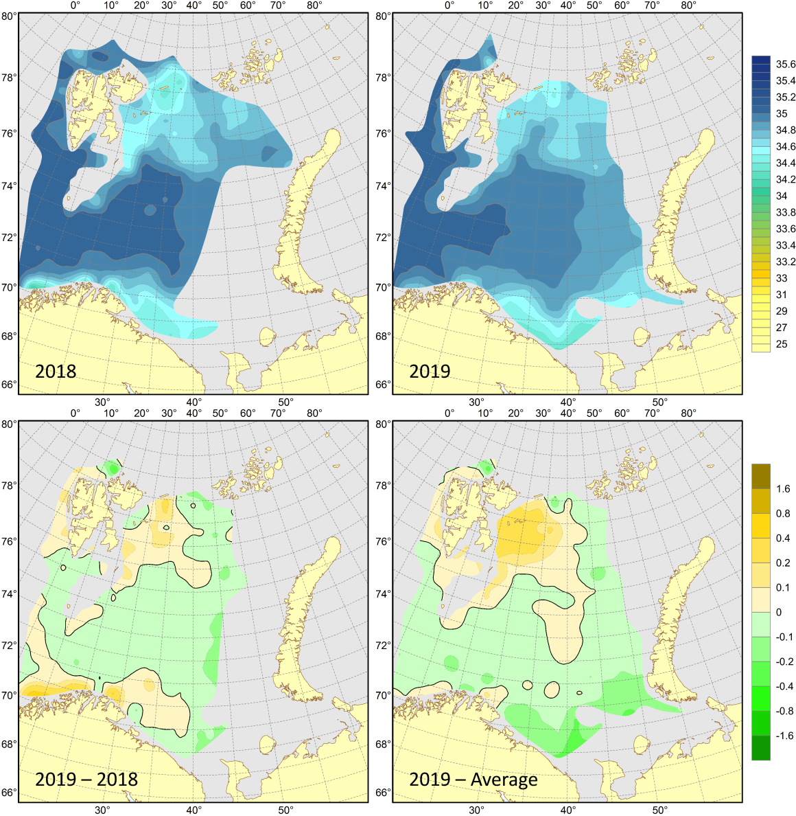 Figure 3.1.12. 100 m salinities in August–September 2018 (upper left) and 2019 (upper right), their differences between 2019 and 2018 (lower left) and anomalies in August–September 2019 (lower right).