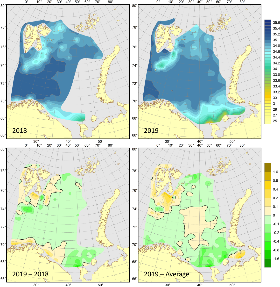 Figure 3.1.13. Bottom salinities in August–September 2018 (upper left) and 2019 (upper right), their differences between 2019 and 2018 (lower left) and anomalies in August–September 2019 (lower right).