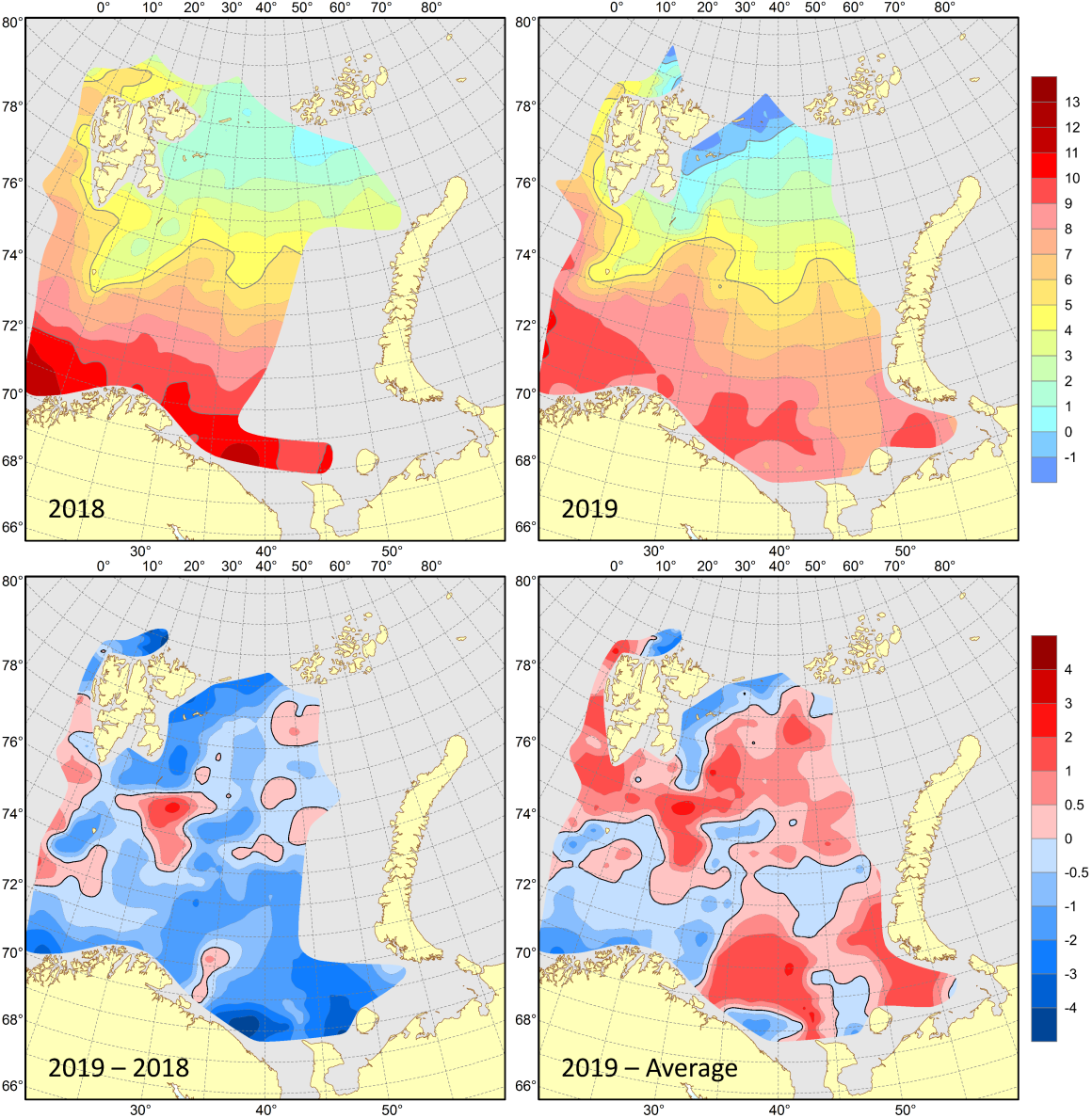 Figure 3.1.8. Surface temperatures (°C) in August–September 2018 (upper left) and 2019 (upper right), their differences between 2019 and 2018 (lower left, °C) and anomalies in August–September 2019 (lower right, °C).=
