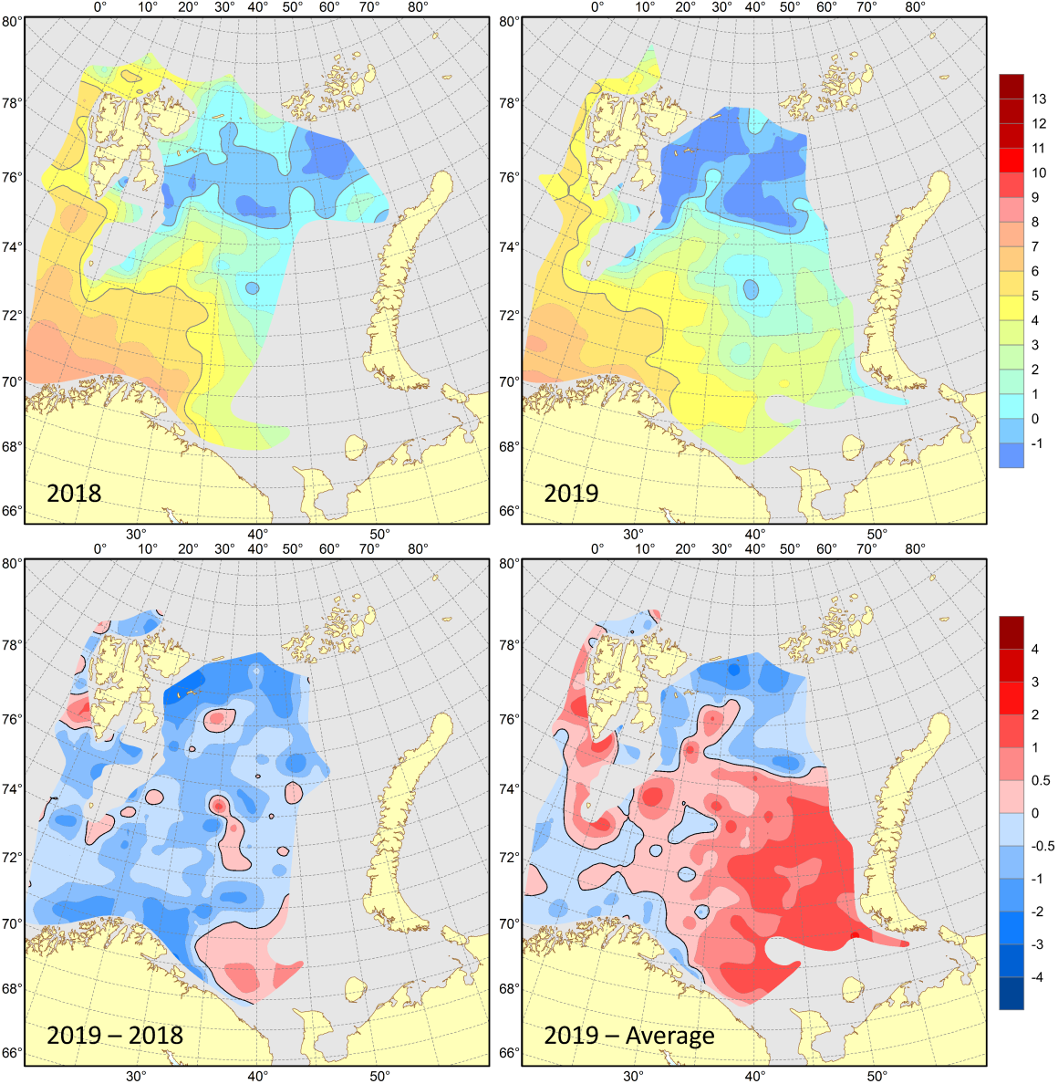 Figure 3.1.9. 100 m temperatures (°C) in August–September 2018 (upper left) and 2019 (upper right), their differences between 2019 and 2018 (lower left, °C) and anomalies in August–September 2019 (lower right, °C).