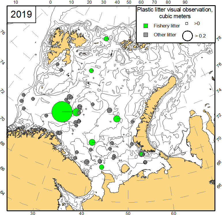 Figure 3.9.8.2 Litter observations of plastic at the surface indicated as fishery related and other litter in the BESS 2019 (crosses – occurrences of anthropogenic litter).