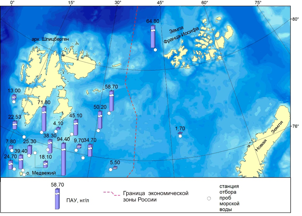 Figure 4.4.18.  Distribution of PAH in waters of the Barents Sea.
