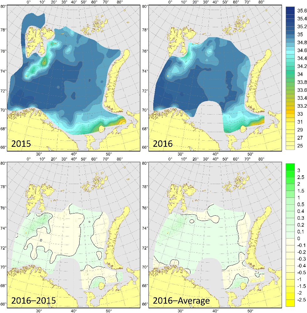 Figure 3.1.15. Bottom salinities in August–September 2015 (upper left) and 2016 (upper right), their differences between 2016 and 2015 (lower left) and anomalies in August–September 2016 (lower right).