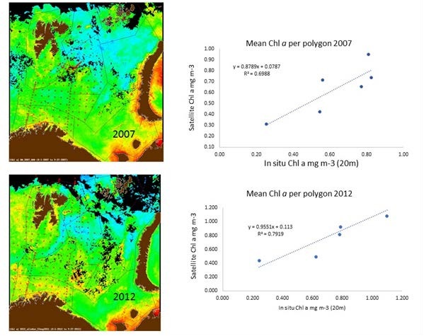 Figure 3.2.1. Near real-time satellite data from autumn on chlorophyll concentrations together with locations of in situ observations (maps) and relationship between the two variables (graphs).