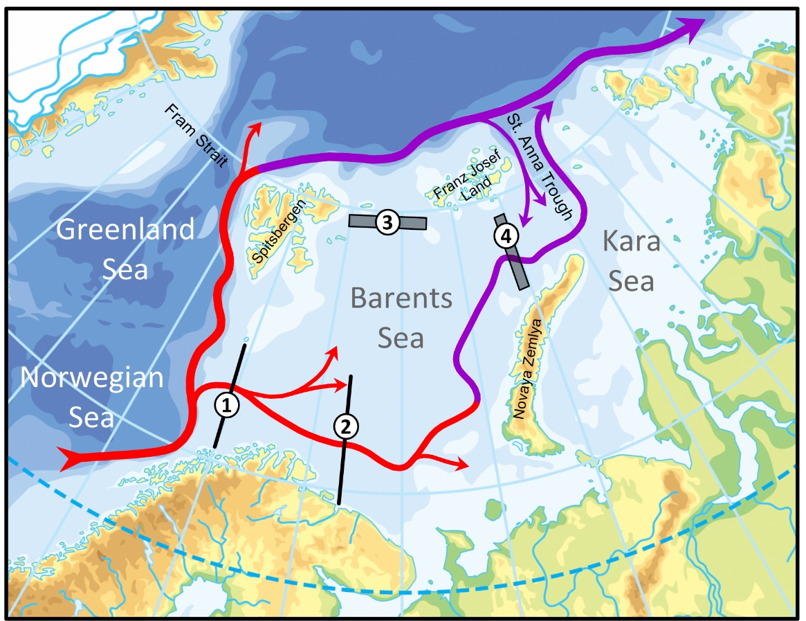Figure 3.1.1. The main paths of Atlantic waters in the Barents Sea as well as Fugløya–Bear Island Section (1), Kola Section (2) and boxes in the northwestern (3) and northeastern (4) Barents Sea.