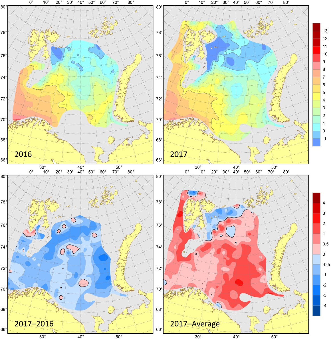 Figure 3.1.10. 100 m depth temperatures (°C) in August–October 2016 (upper left) and 2017 (upper right), their differences between 2017 and 2016 (lower left, °C) and anomalies in August–October 2017 (lower right, °C).