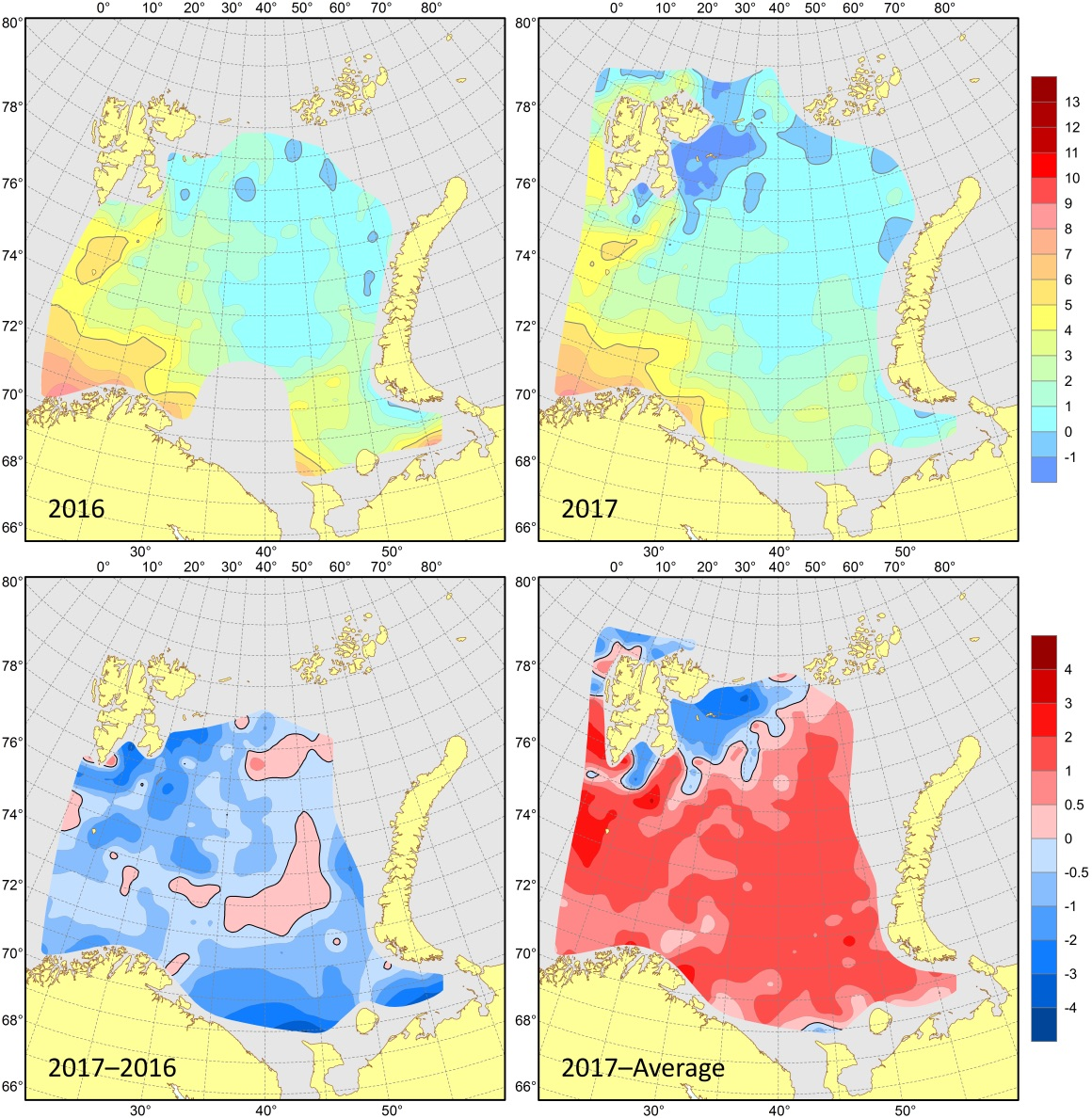 Figure 3.1.11. Bottom temperatures (°C) in August–October 2016 (upper left) and 2017 (upper right), their differences between 2017 and 2016 (lower left, °C) and anomalies in August–October 2017 (lower right, °C).