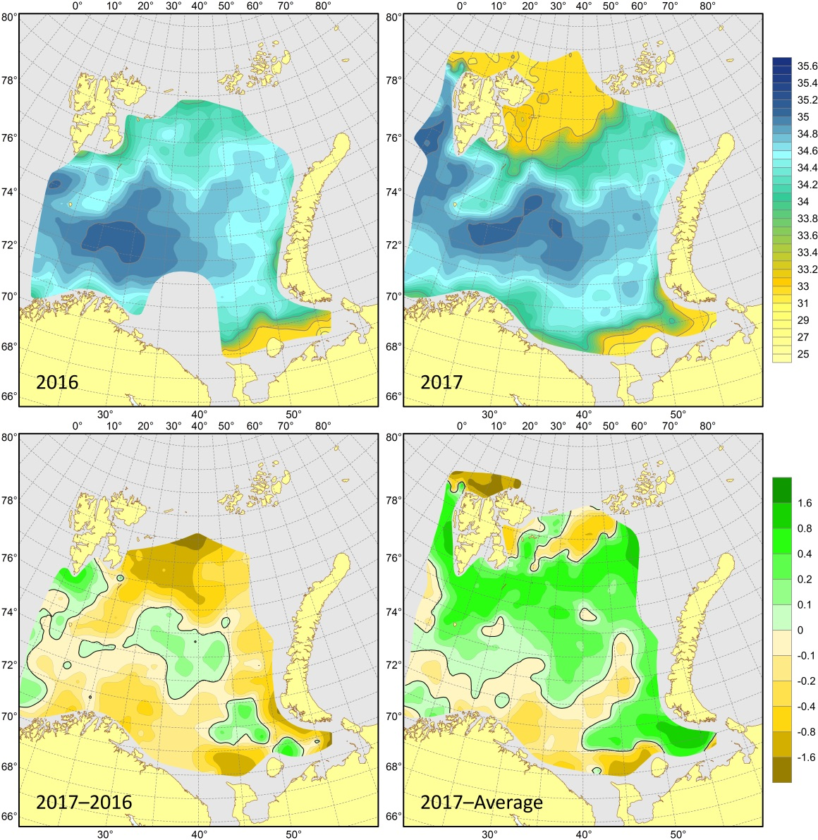 Figure 3.1.12. Surface salinities in August–October 2016 (upper left) and 2017 (upper right), their differences between 2017 and 2016 (lower left) and anomalies in August–October 2017 (lower right).