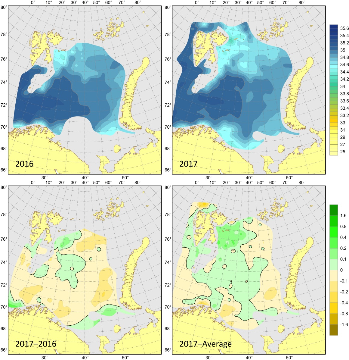Figure 3.1.13. 100 m salinities in August–October 2016 (upper left) and 2017 (upper right), their differences between 2017 and 2016 (lower left) and anomalies in August–October 2017 (lower right).