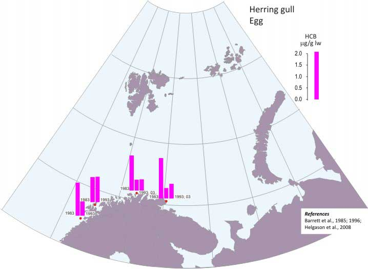 Levels of egg-HCB in Herring gull.