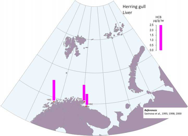Levels of liver-HCB in Herring gull