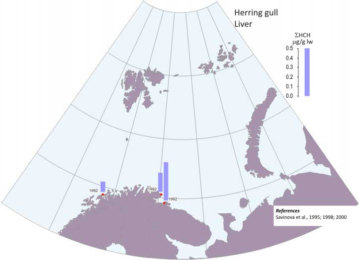 Levels of liver-ΣHCH in Herring gull