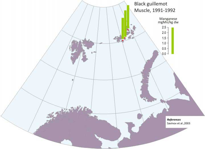 Levels of Manganese (Mn) in Black guillemot.
