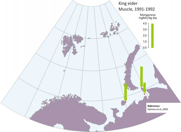 Levels of Manganese (Mn) in King eider